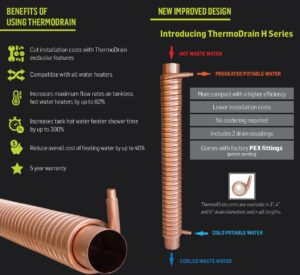 Drain water heat recovery benefits